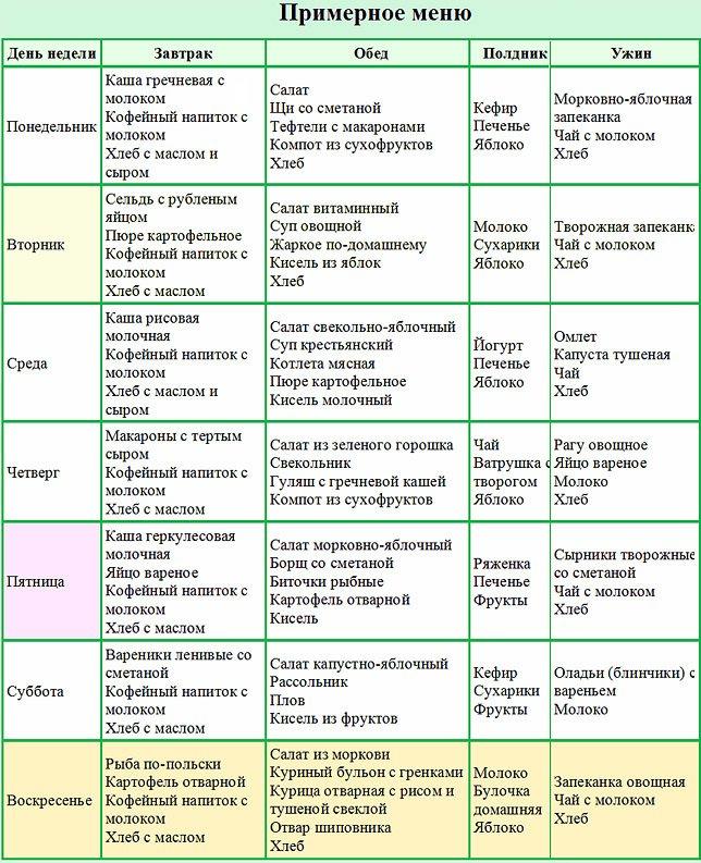 Стафилококк у детей лечение отзывы симптомы