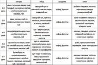 Питание при атопическом дерматите