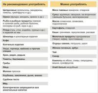 Рецепты питания при атопическом дерматите у ребенка