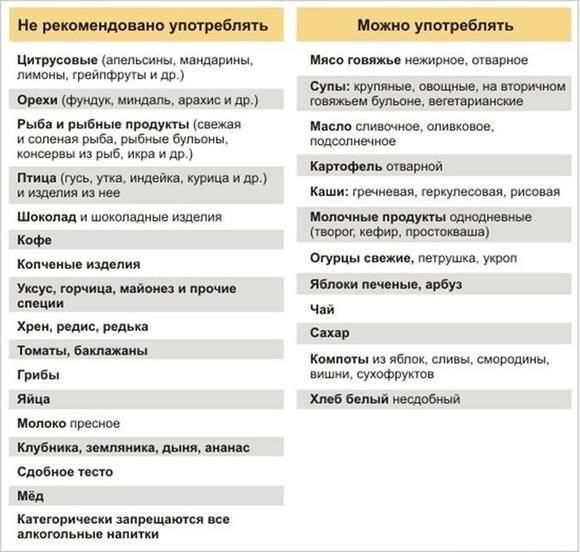 Диета при атопическом дерматите у детей: меню